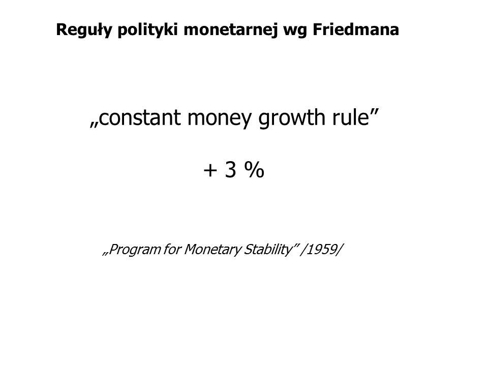 Reguły polityki monetarnej wg Friedmana