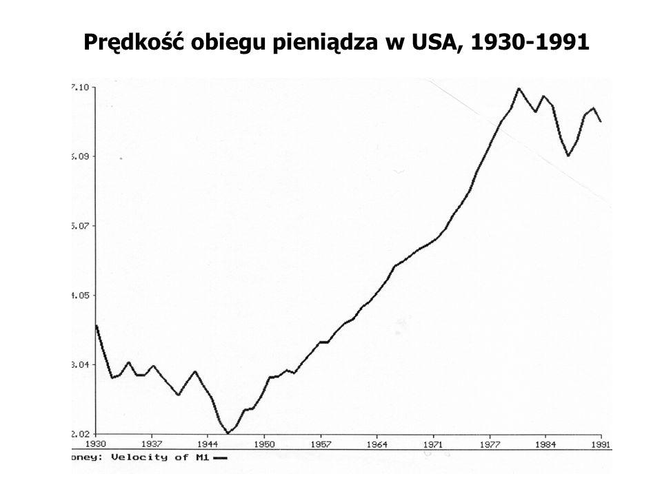Prędkość obiegu pieniądza w USA, 1930-1991
