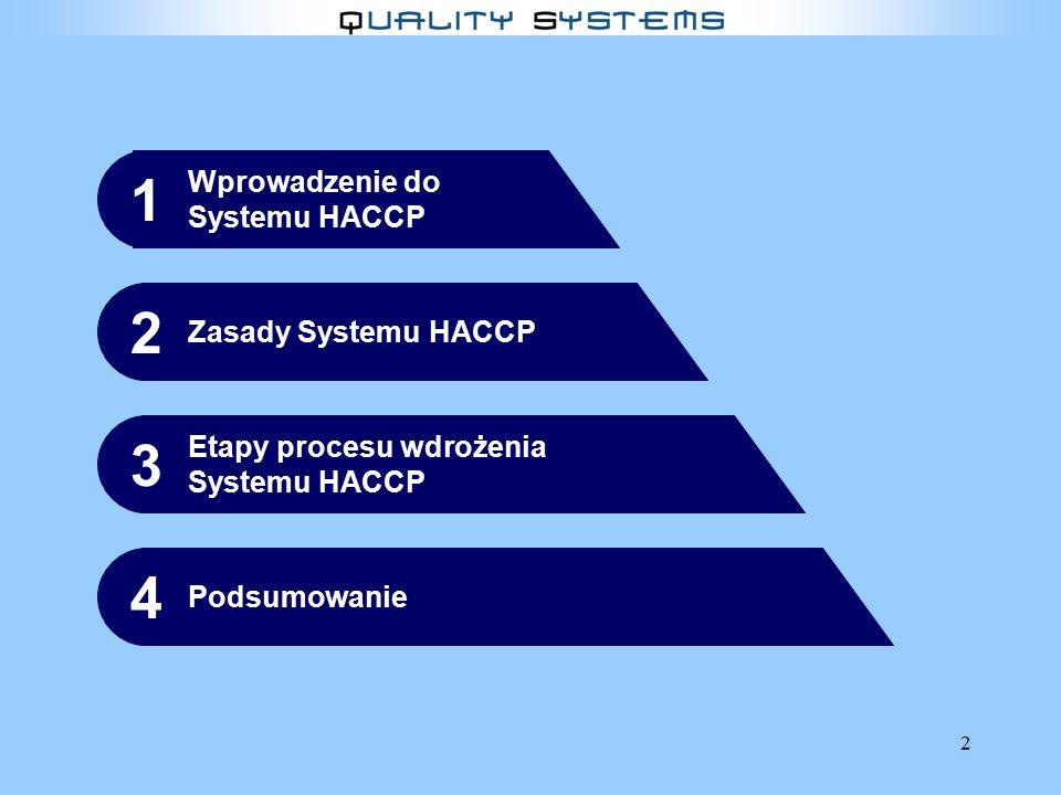 1 2 3 4 Wprowadzenie do Systemu HACCP Zasady Systemu HACCP