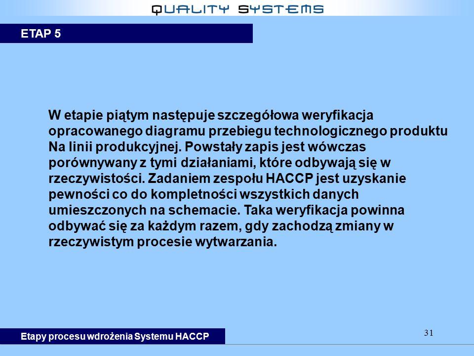 Autor: Piotr Bigosiński. Quality Systems.