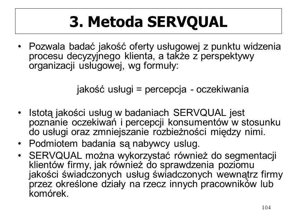 3. Metoda SERVQUAL