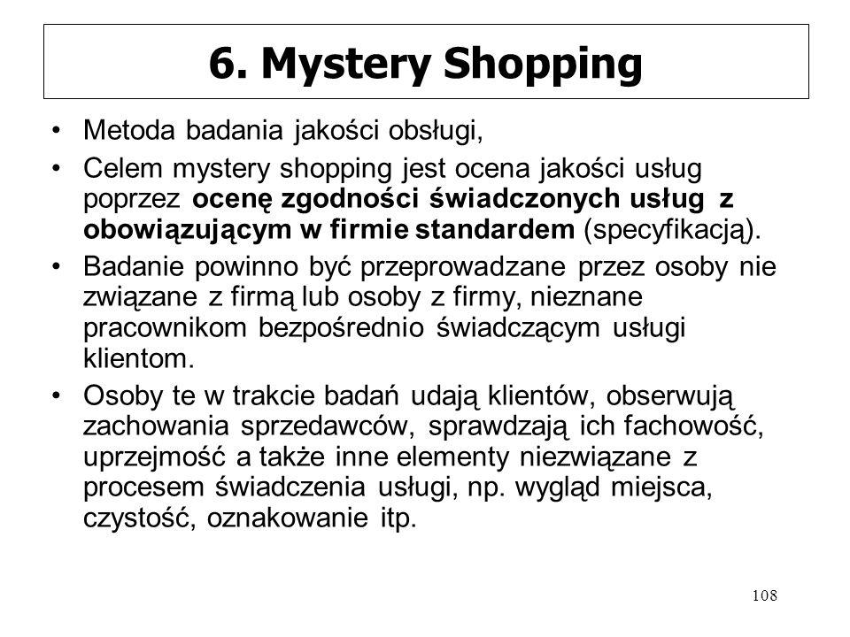 6. Mystery Shopping Metoda badania jakości obsługi,