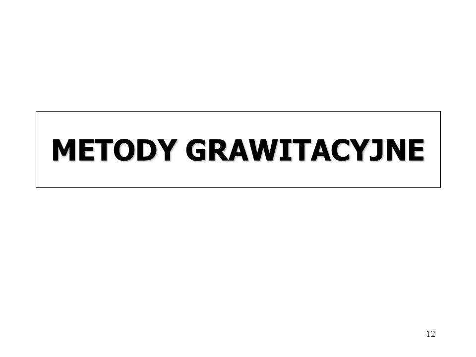 METODY GRAWITACYJNE