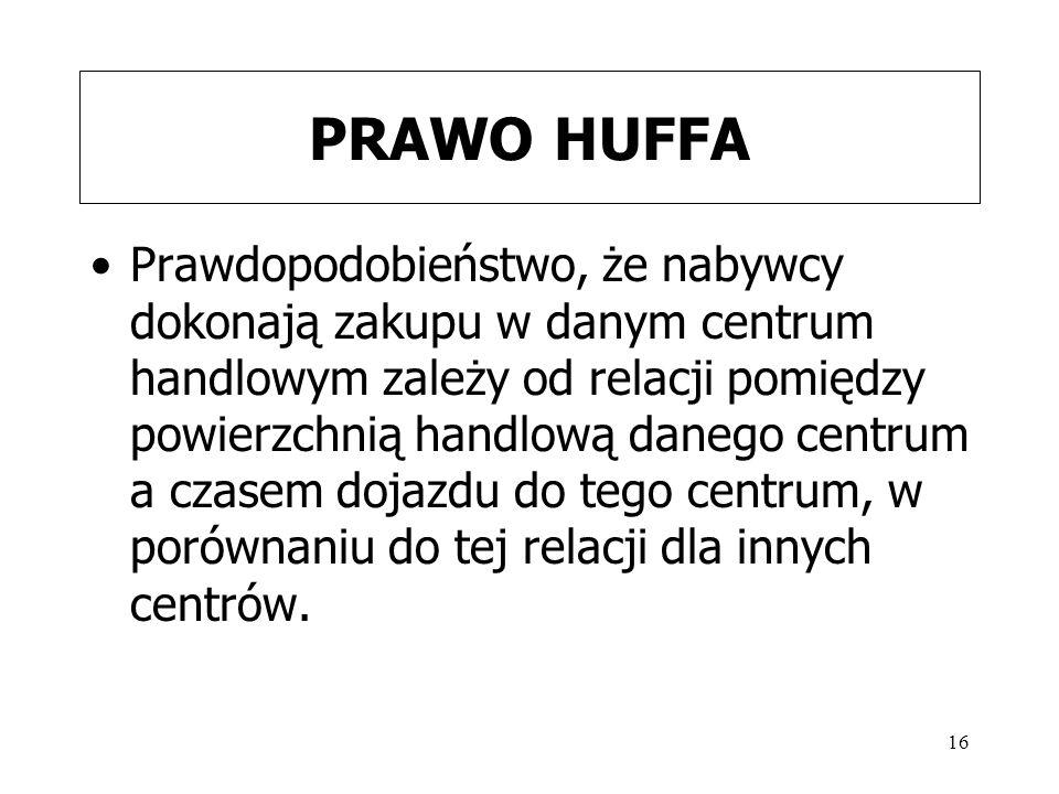 PRAWO HUFFA
