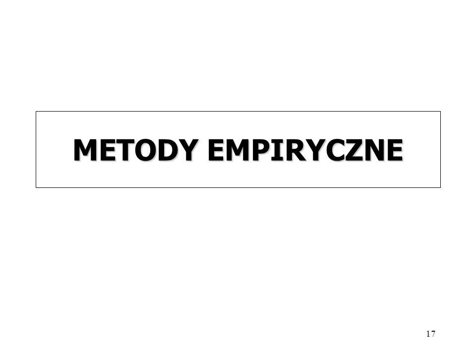 METODY EMPIRYCZNE
