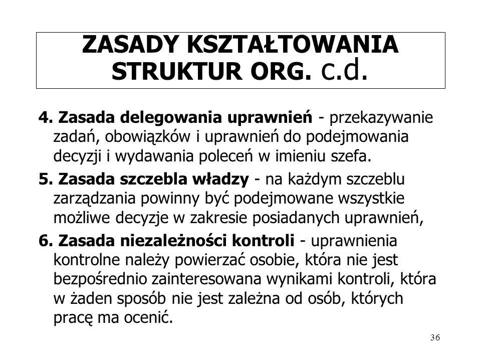 ZASADY KSZTAŁTOWANIA STRUKTUR ORG. c.d.