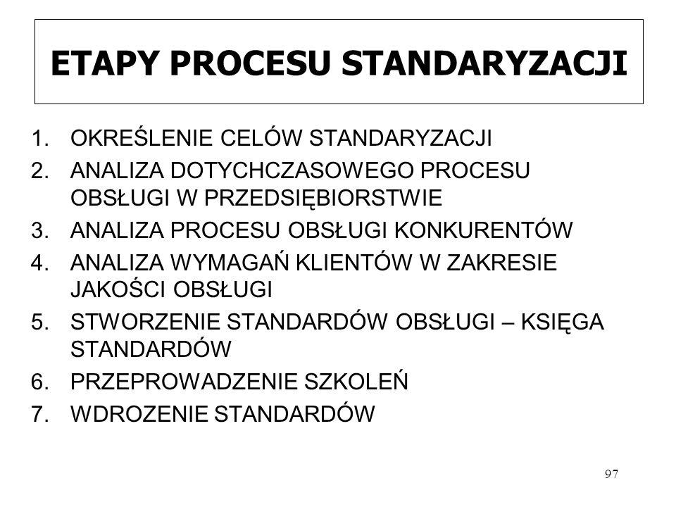 ETAPY PROCESU STANDARYZACJI
