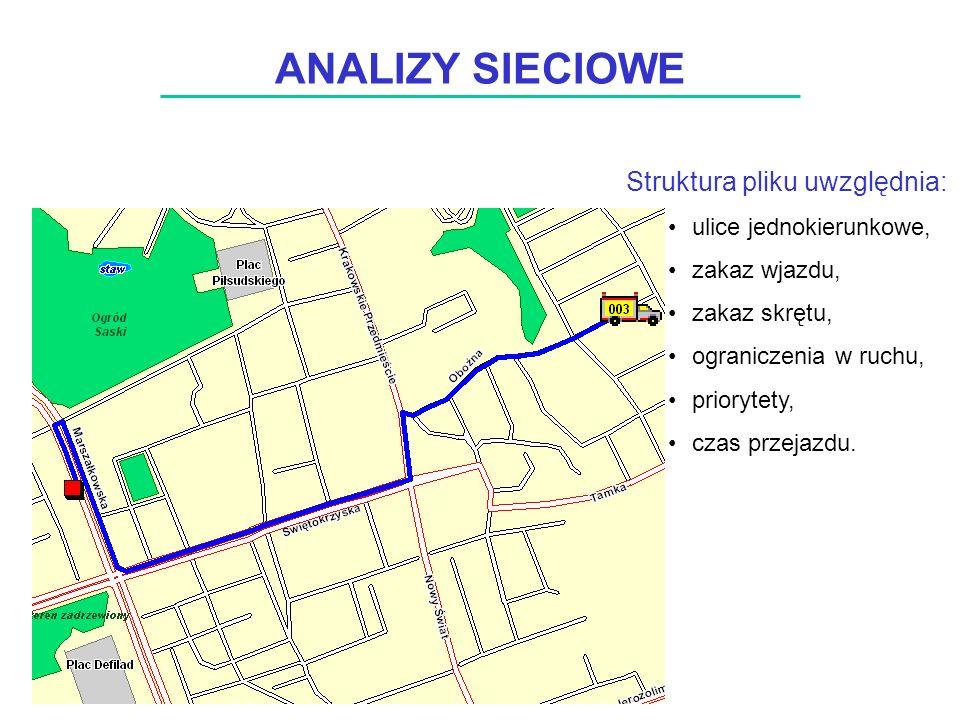 ANALIZY SIECIOWE Struktura pliku uwzględnia: ulice jednokierunkowe,