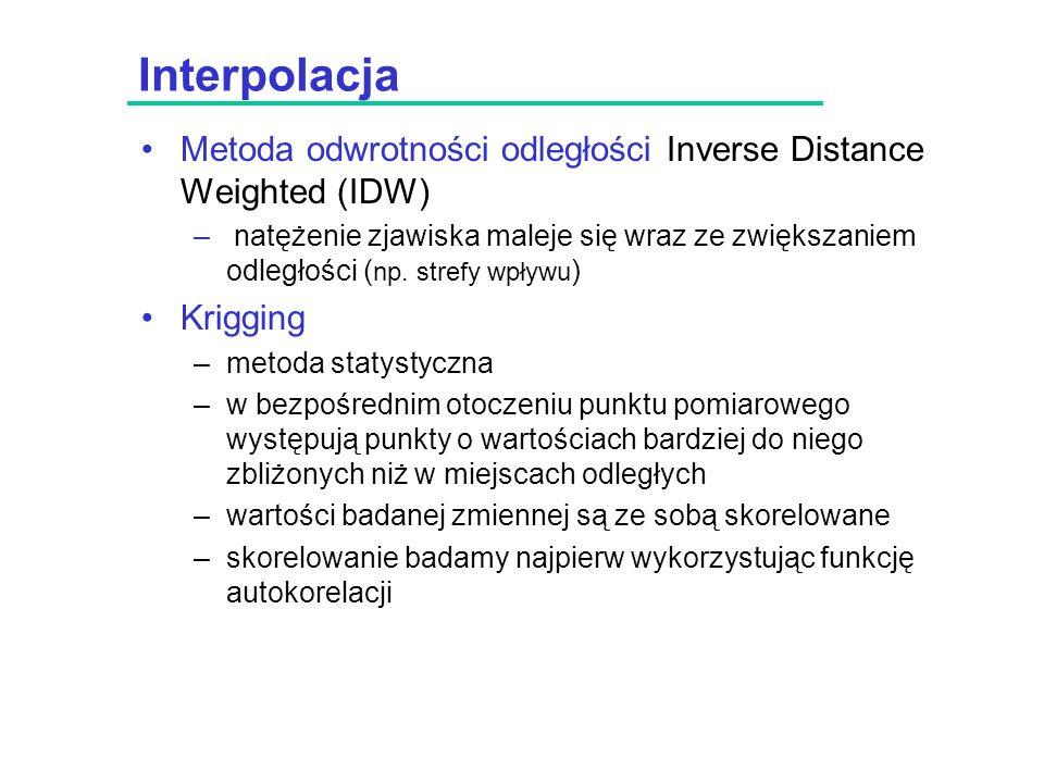Interpolacja Metoda odwrotności odległości Inverse Distance Weighted (IDW)