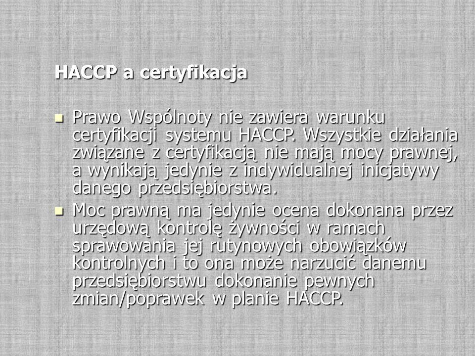 HACCP a certyfikacja