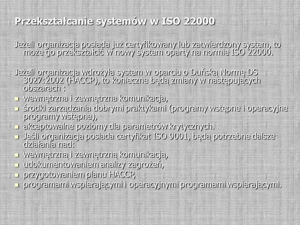 Przekształcanie systemów w ISO 22000