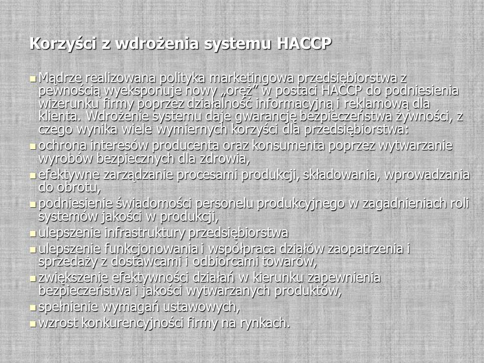 Korzyści z wdrożenia systemu HACCP