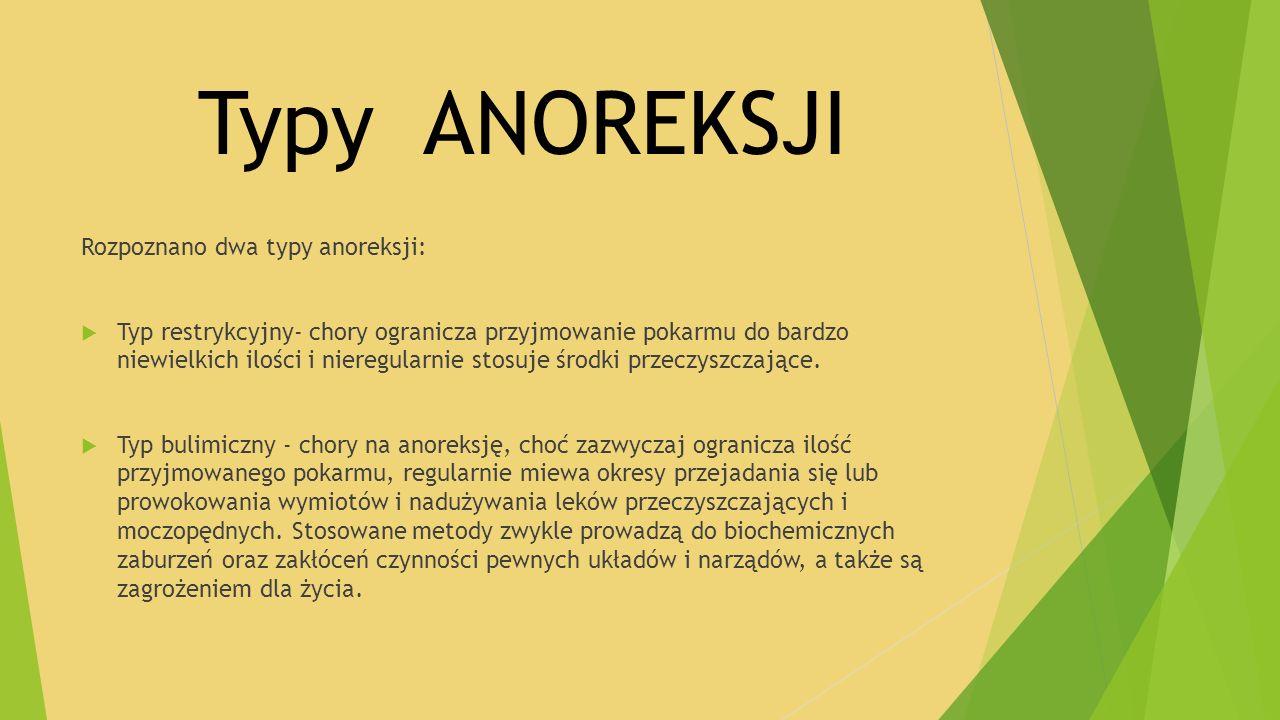 Typy ANOREKSJI Rozpoznano dwa typy anoreksji: