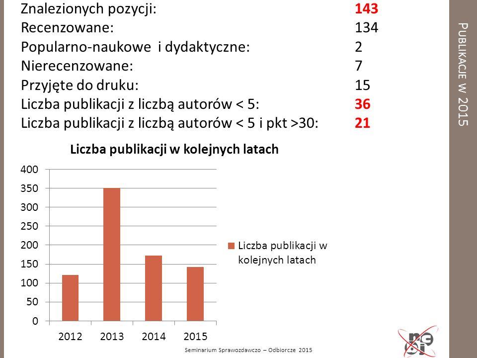 Seminarium Sprawozdawczo – Odbiorcze 2015