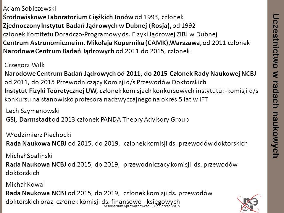 Uczestnictwo w radach naukowych