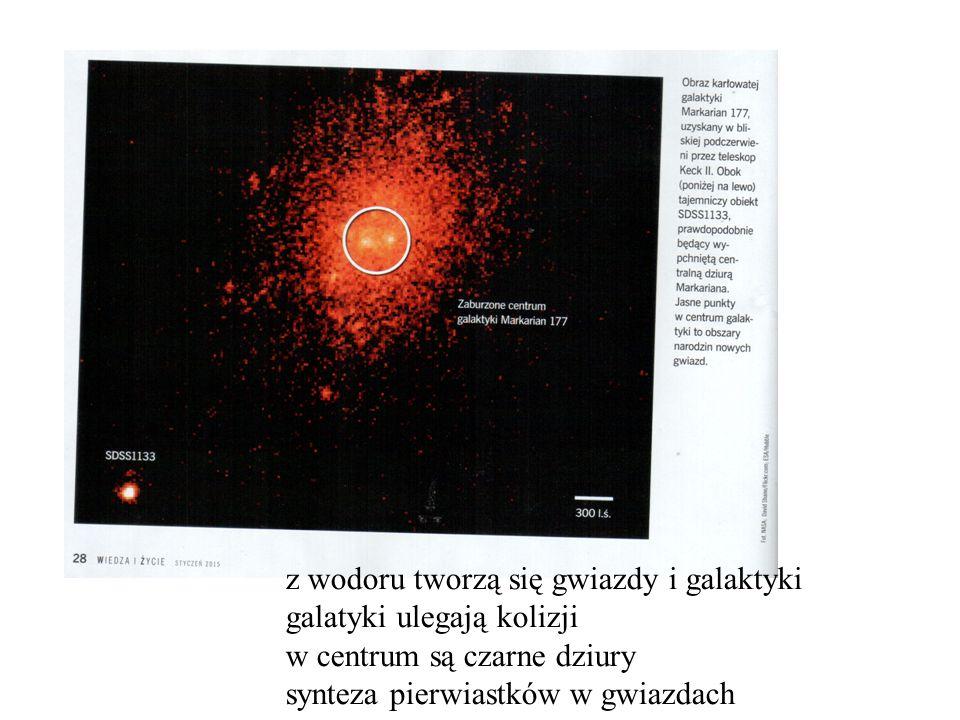 z wodoru tworzą się gwiazdy i galaktyki