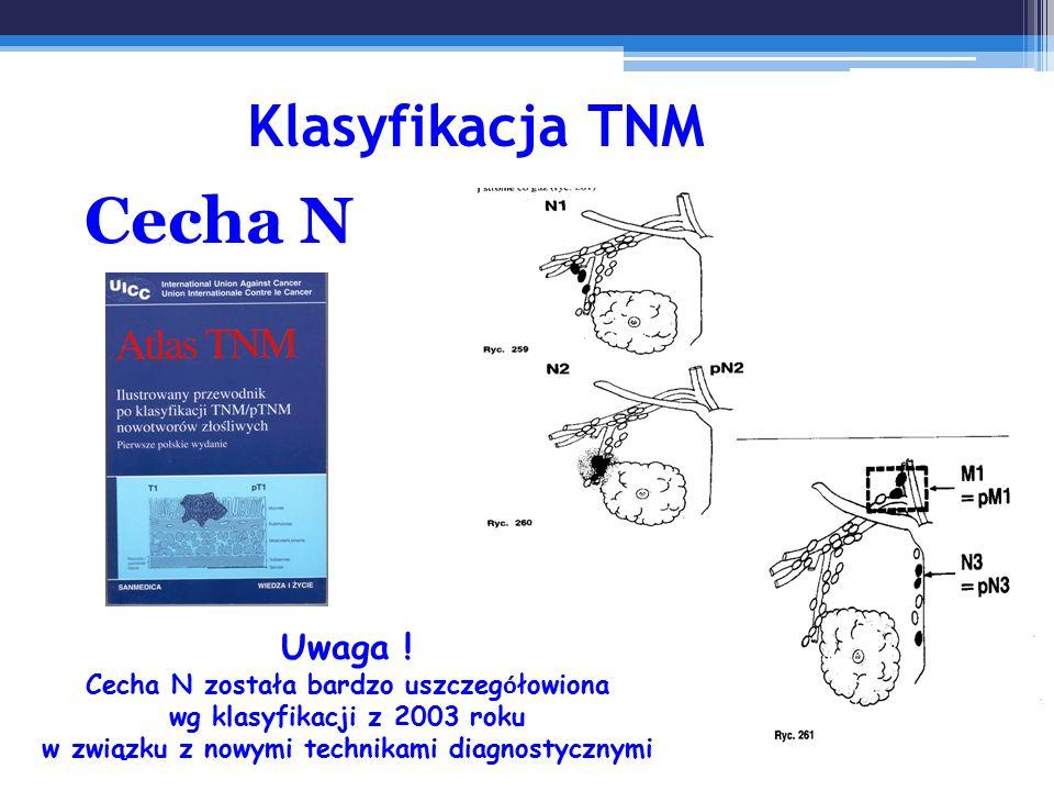 Cecha N Klasyfikacja TNM Uwaga !