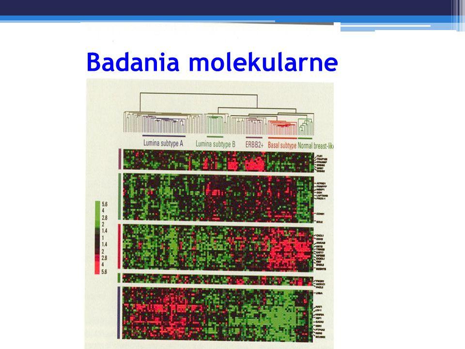 Badania molekularne Badania molekularne