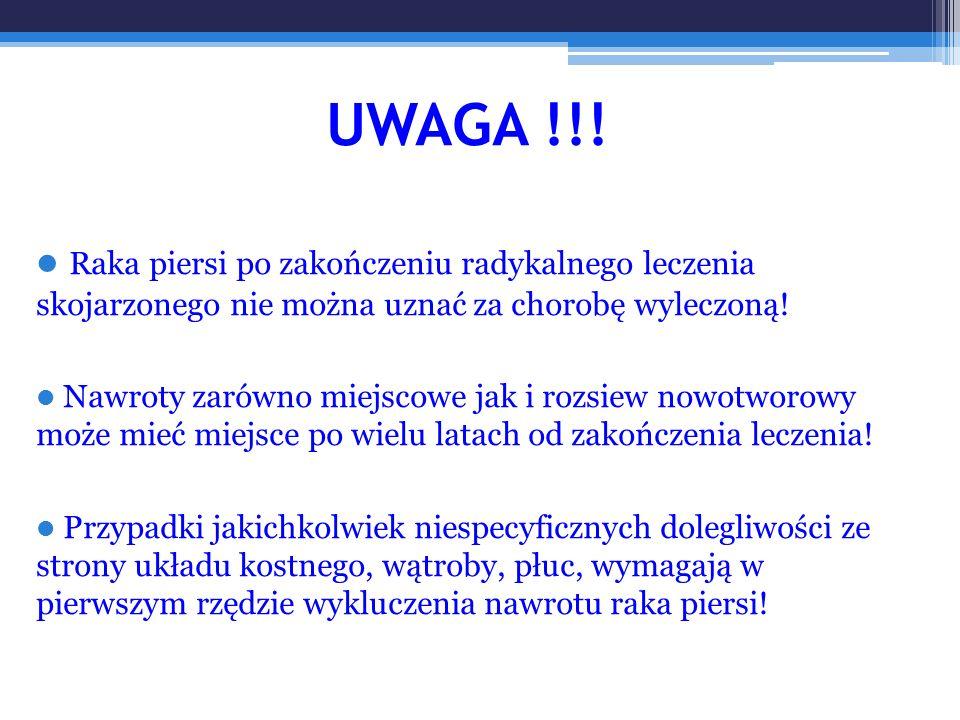 UWAGA !!! Raka piersi po zakończeniu radykalnego leczenia skojarzonego nie można uznać za chorobę wyleczoną!