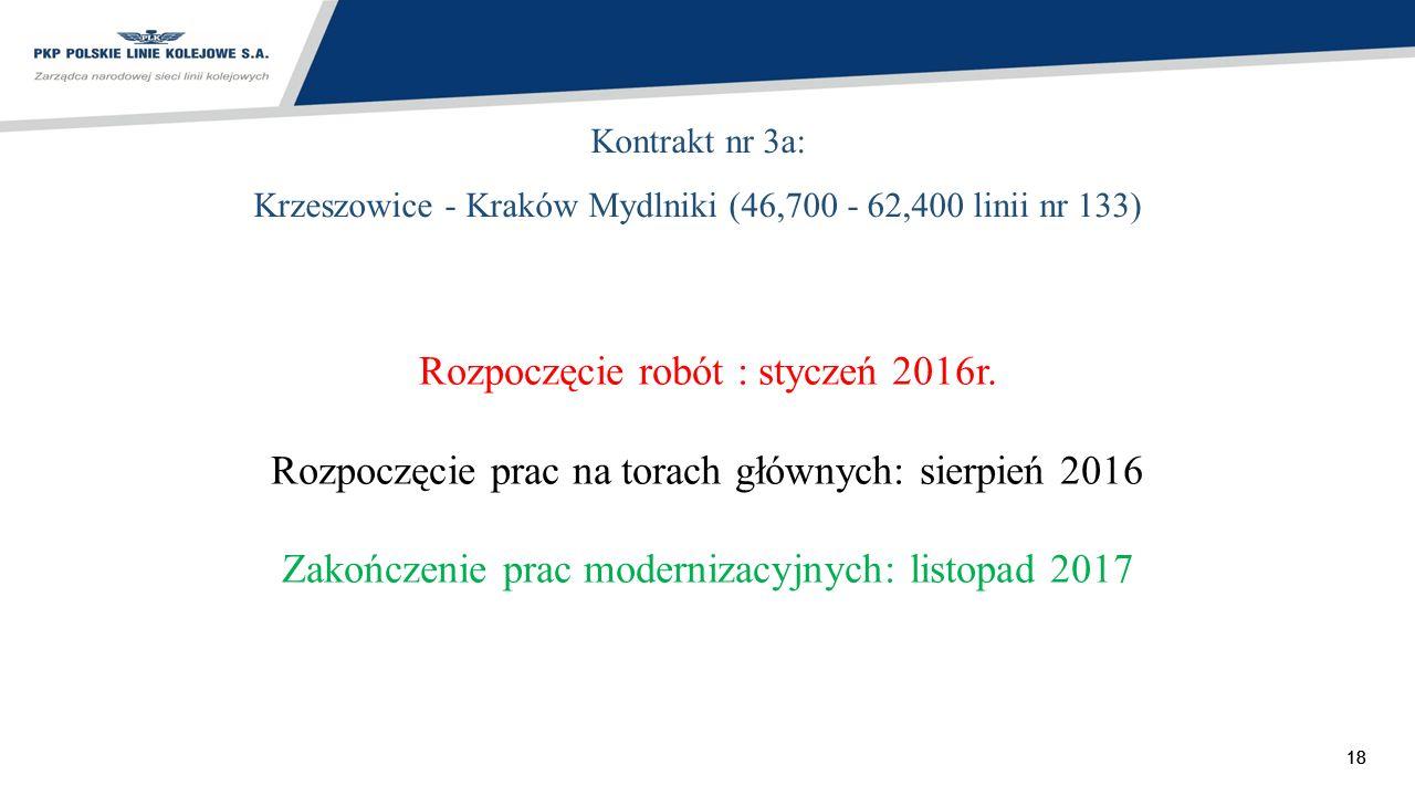 Rozpoczęcie robót : styczeń 2016r.