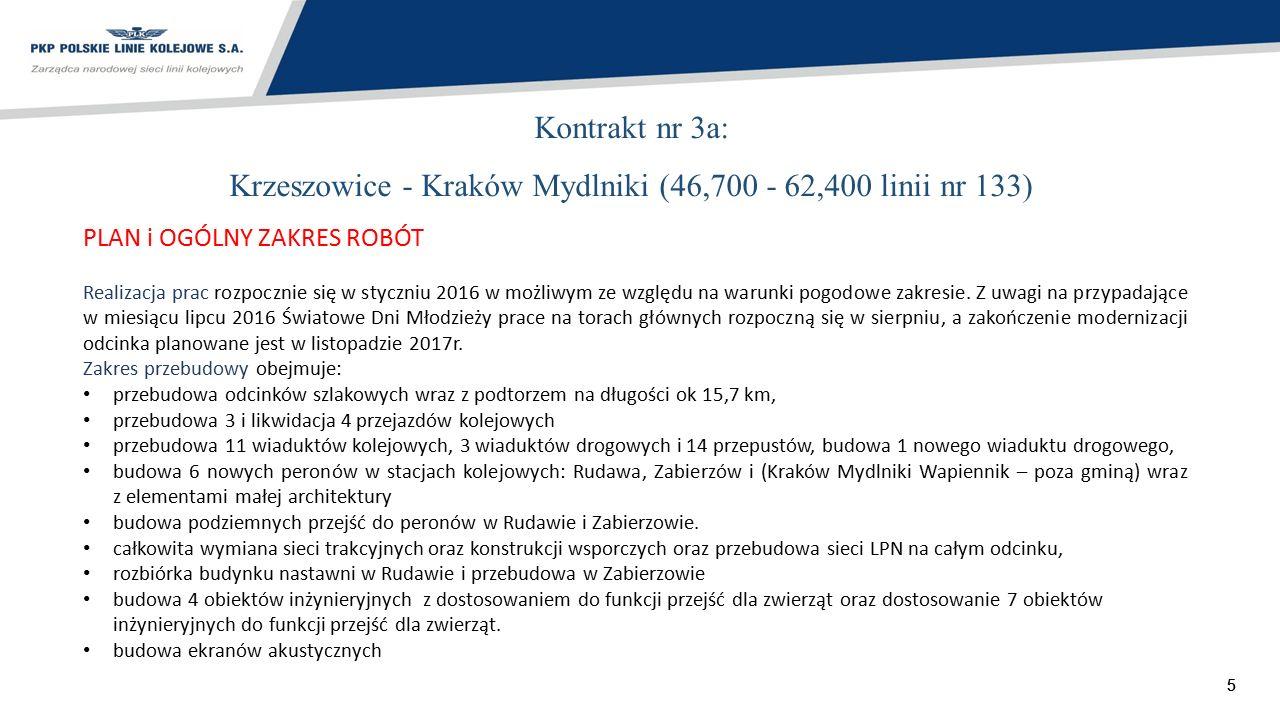 Krzeszowice - Kraków Mydlniki (46,700 - 62,400 linii nr 133)
