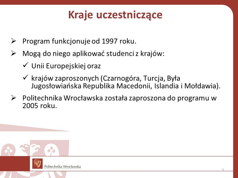 Kraje uczestniczące Program funkcjonuje od 1997 roku.