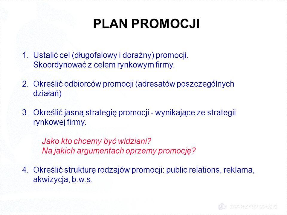 PLAN PROMOCJI 1. Ustalić cel (długofalowy i doraźny) promocji.