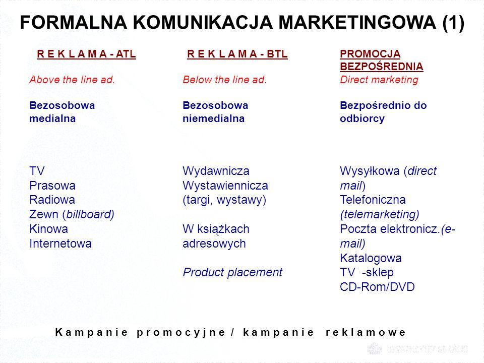 FORMALNA KOMUNIKACJA MARKETINGOWA (1)
