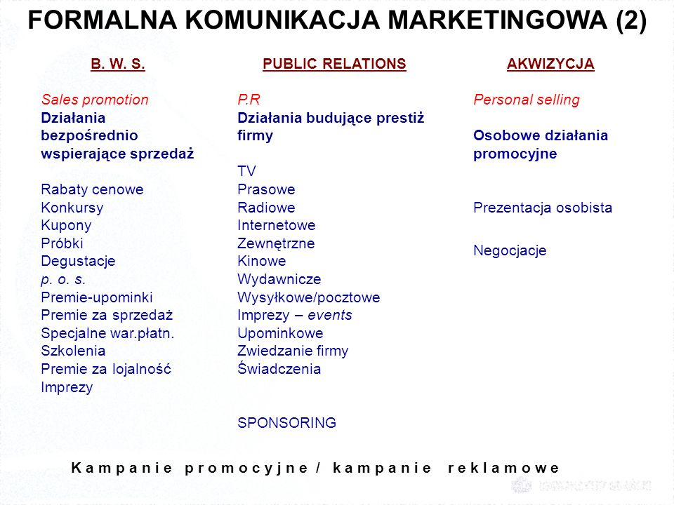 FORMALNA KOMUNIKACJA MARKETINGOWA (2)