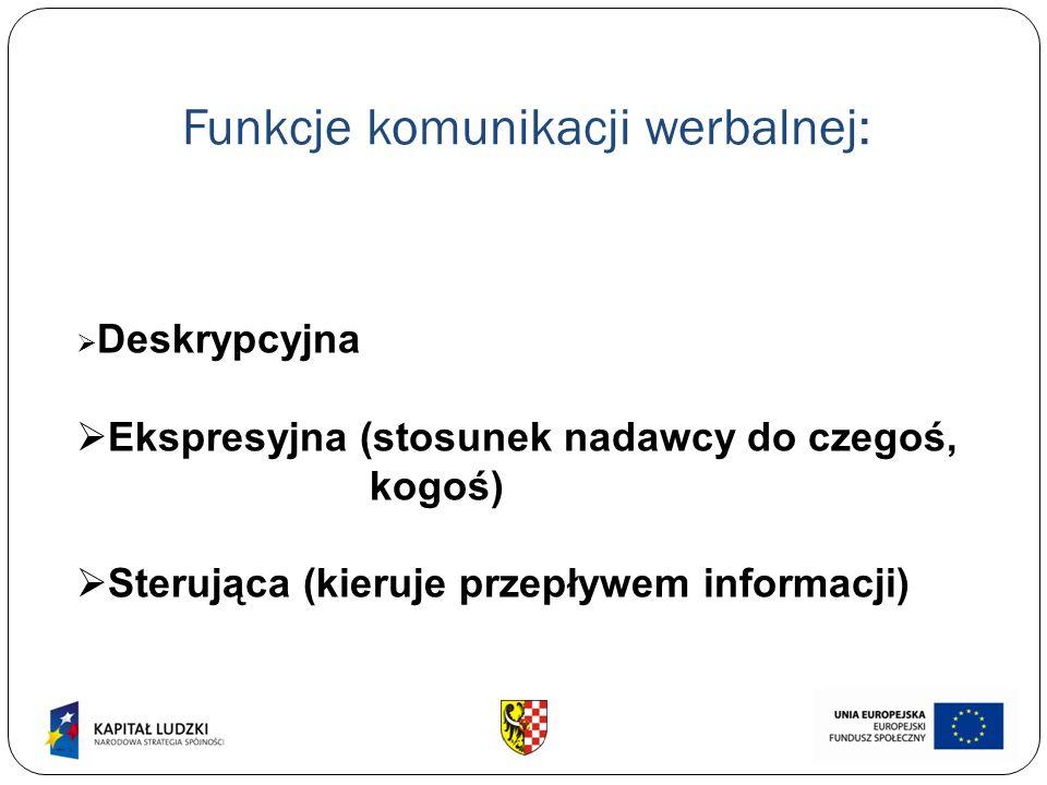 Funkcje komunikacji werbalnej: