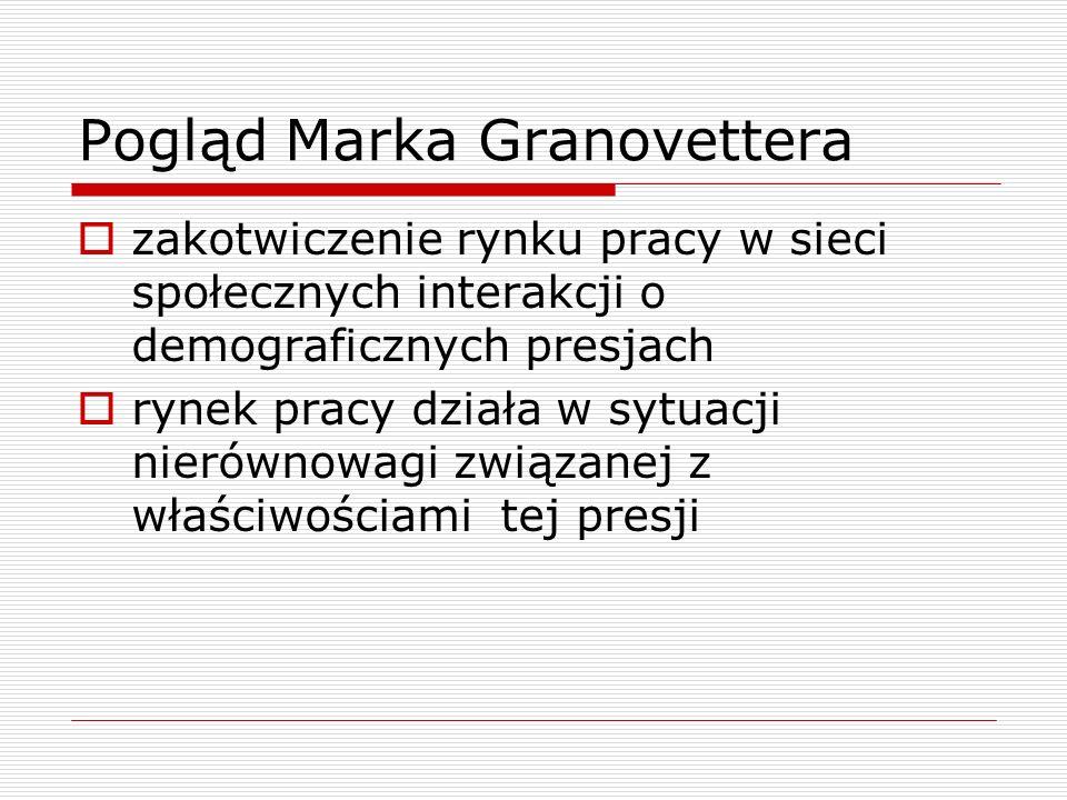 Pogląd Marka Granovettera