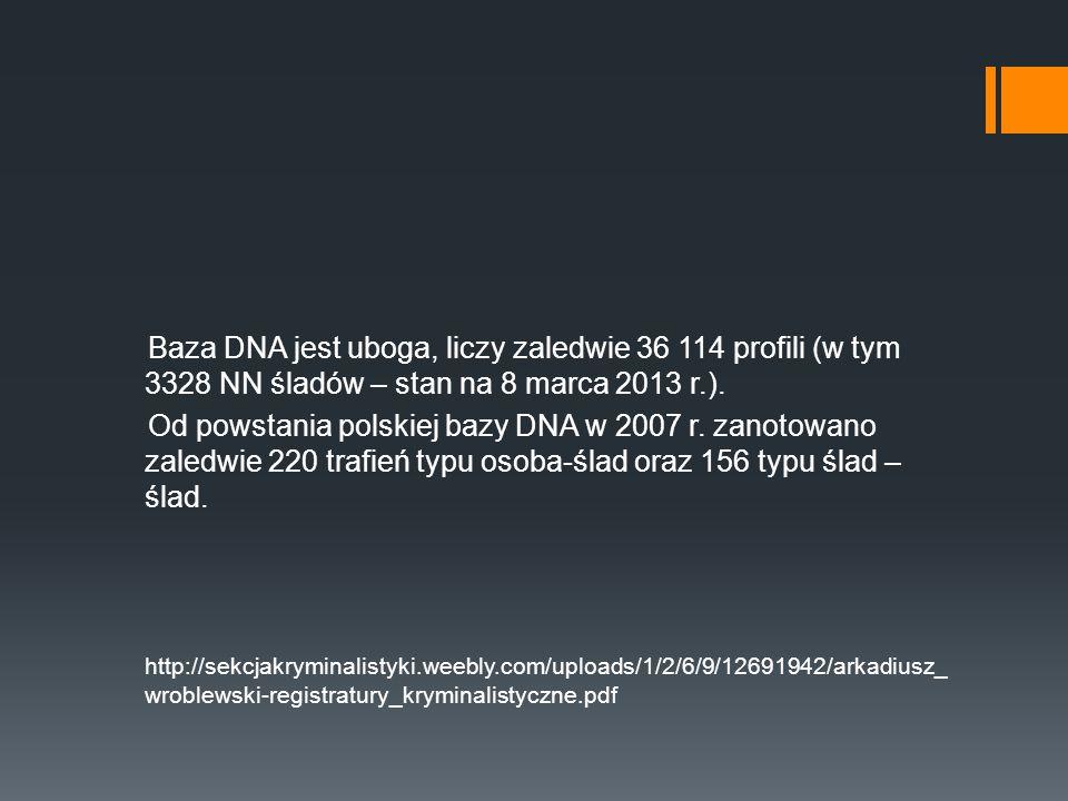 Baza DNA jest uboga, liczy zaledwie 36 114 profili (w tym 3328 NN śladów – stan na 8 marca 2013 r.).
