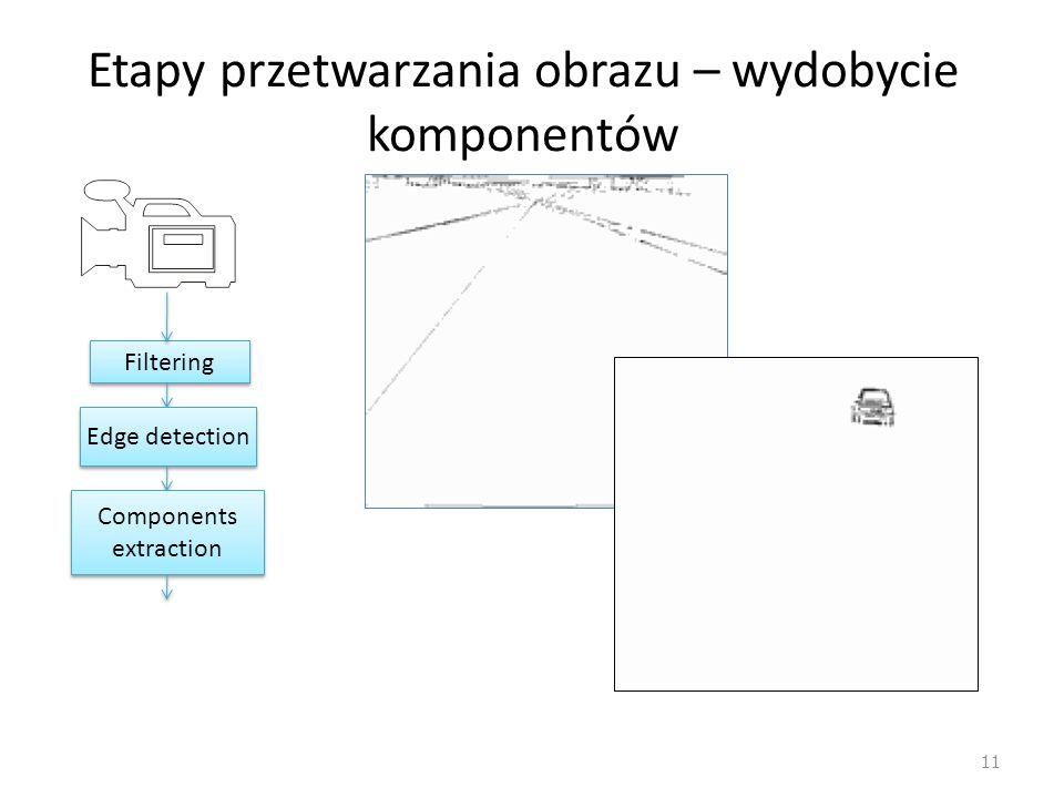 Etapy przetwarzania obrazu – wydobycie komponentów