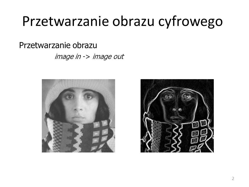 Przetwarzanie obrazu cyfrowego