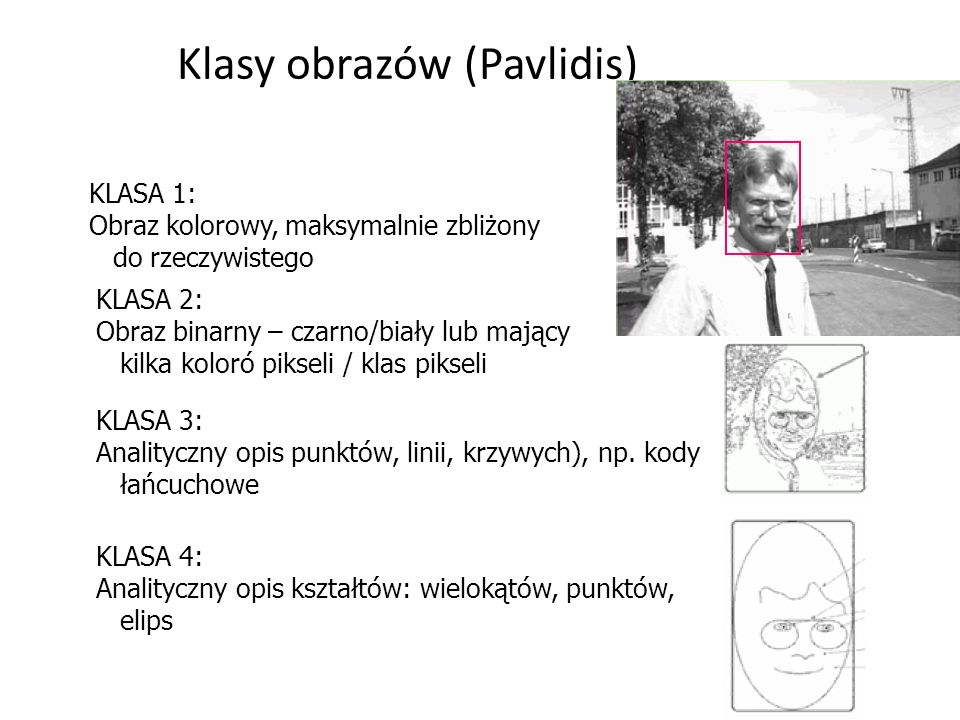 Klasy obrazów (Pavlidis)