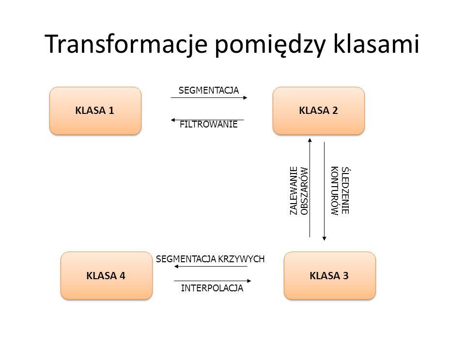 Transformacje pomiędzy klasami