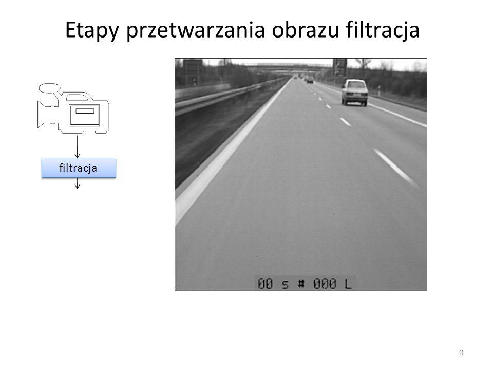 Etapy przetwarzania obrazu filtracja