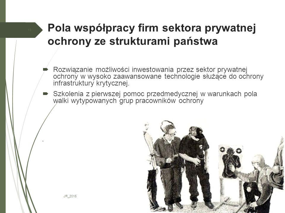 Pola współpracy firm sektora prywatnej ochrony ze strukturami państwa