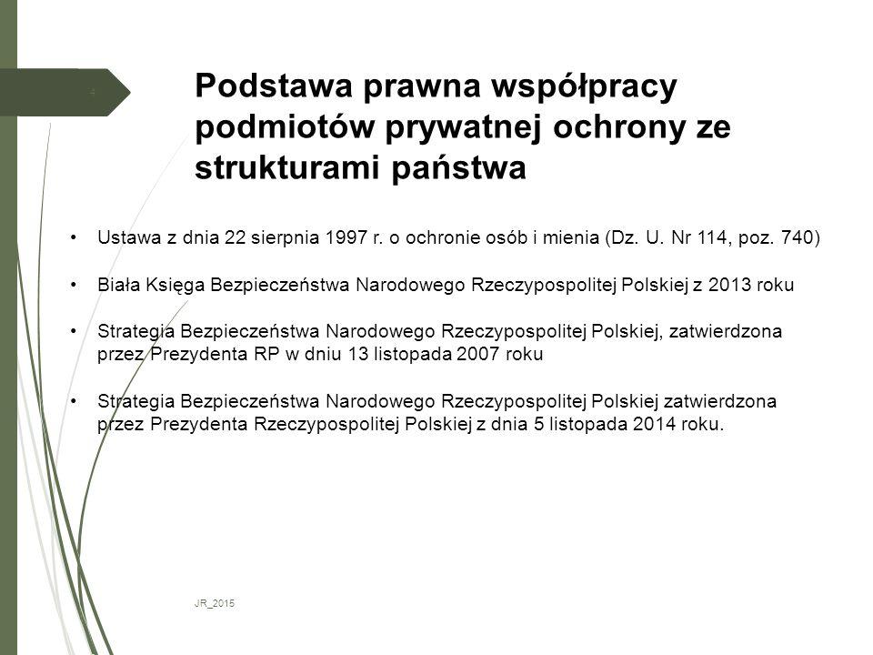 Podstawa prawna współpracy podmiotów prywatnej ochrony ze strukturami państwa