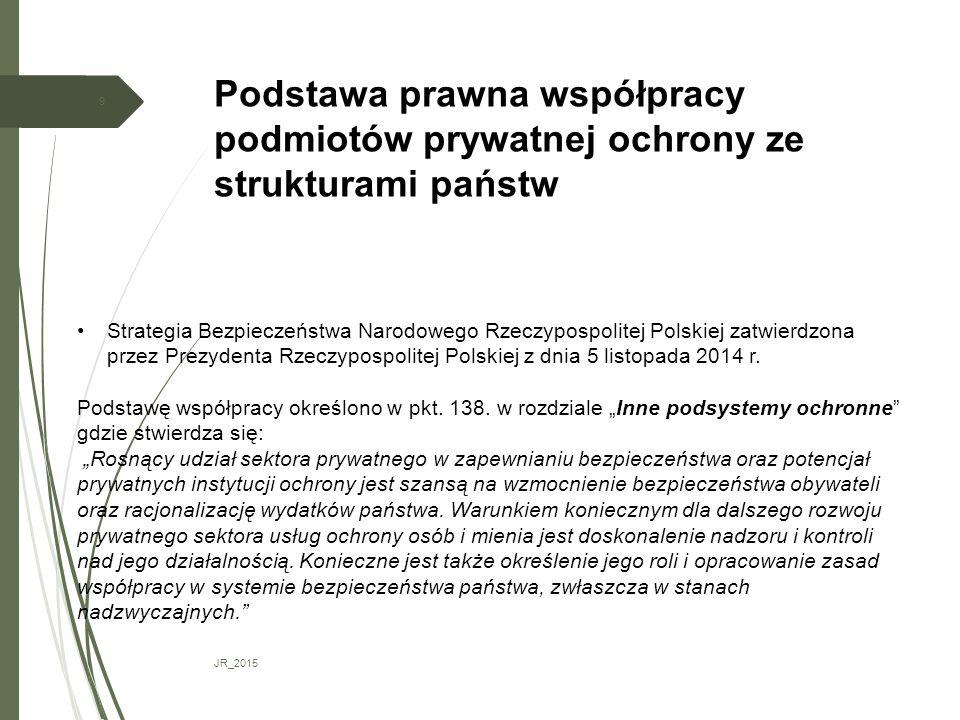 Podstawa prawna współpracy podmiotów prywatnej ochrony ze strukturami państw