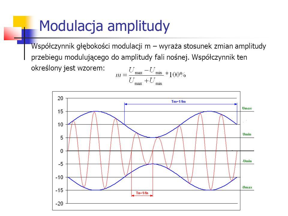 Modulacja amplitudy Współczynnik głębokości modulacji m – wyraża stosunek zmian amplitudy.