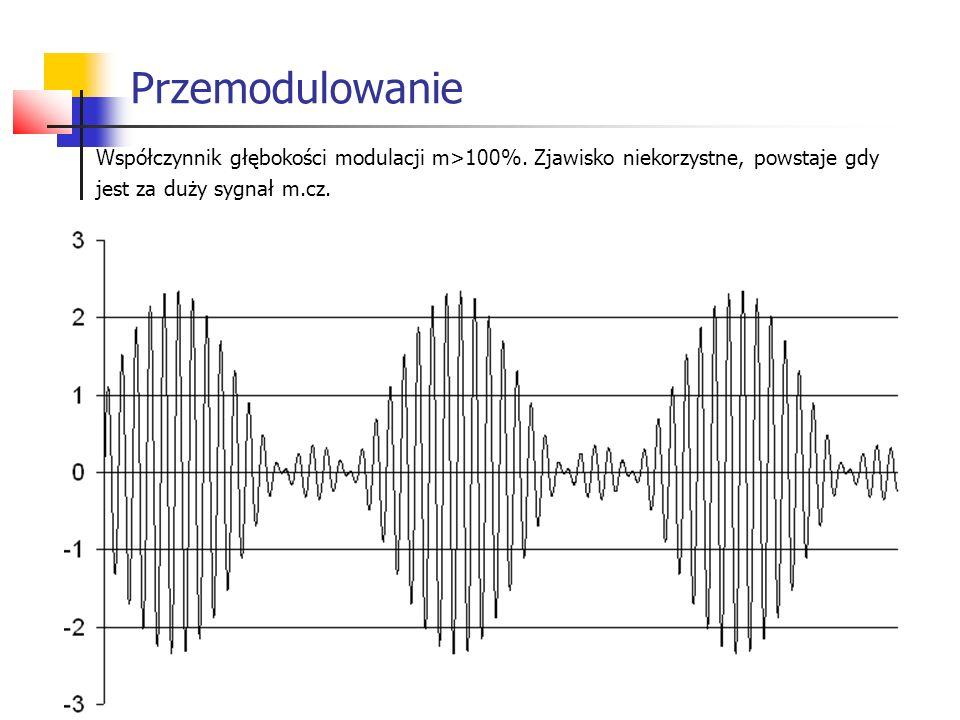 Przemodulowanie Współczynnik głębokości modulacji m>100%.