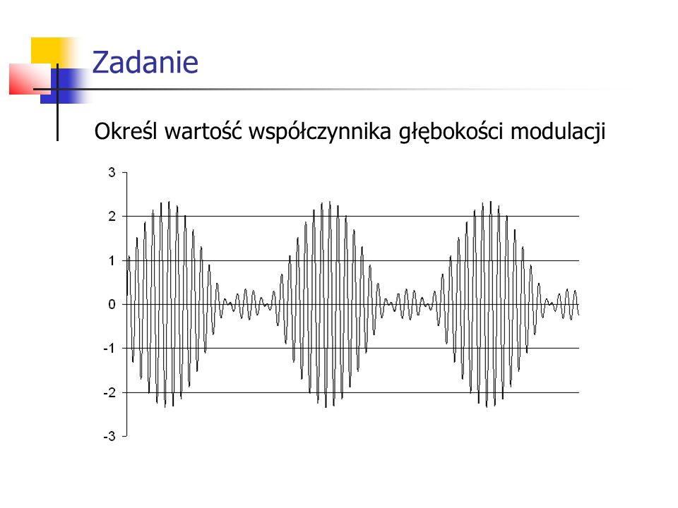 Zadanie Określ wartość współczynnika głębokości modulacji