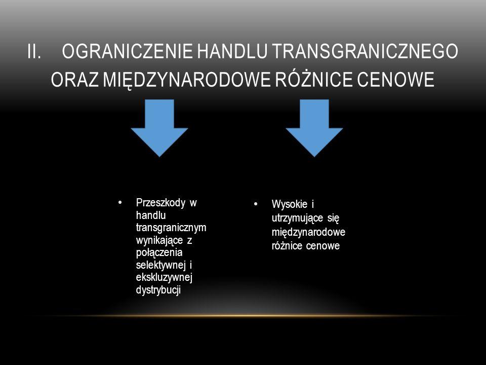 II. Ograniczenie handlu transgranicznego oraz międzynarodowe różnice cenowe