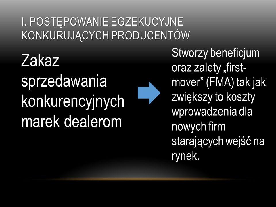 I. Postępowanie egzekucyjne konkurujących producentów