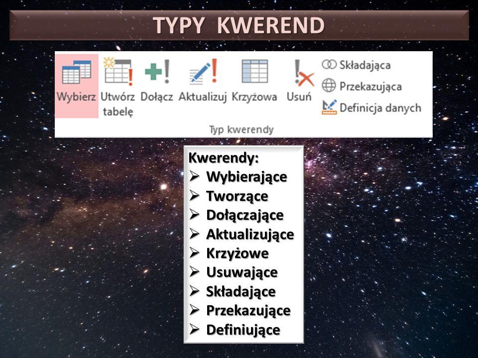 TYPY KWEREND Kwerendy: Wybierające Tworzące Dołączające Aktualizujące