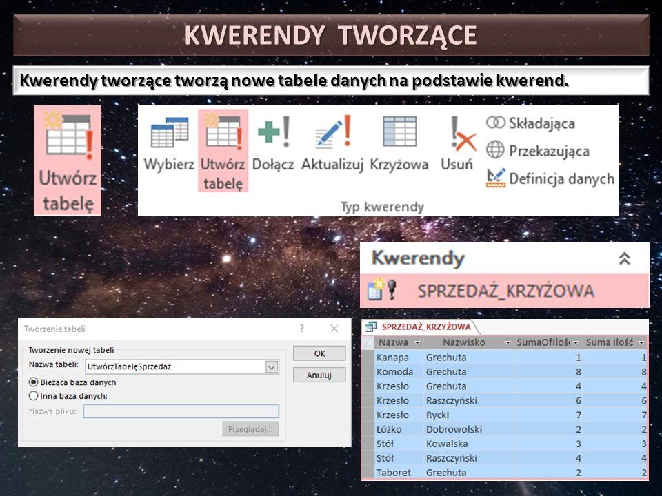 KWERENDY TWORZĄCE Kwerendy tworzące tworzą nowe tabele danych na podstawie kwerend.