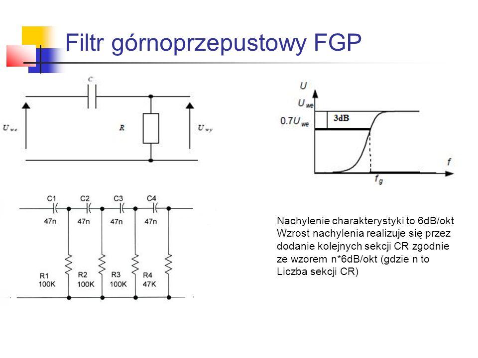 Filtr górnoprzepustowy FGP