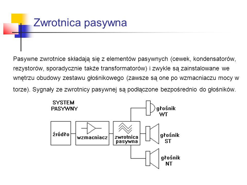 Zwrotnica pasywna Pasywne zwrotnice składają się z elementów pasywnych (cewek, kondensatorów,