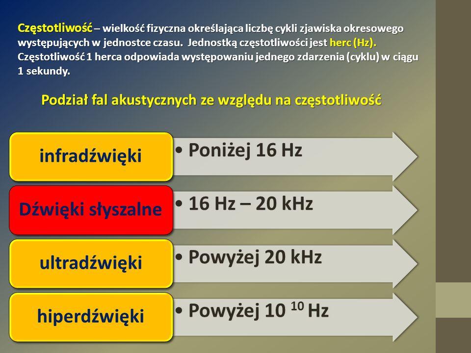 Poniżej 16 Hz 16 Hz – 20 kHz Powyżej 20 kHz Powyżej 10 10 Hz